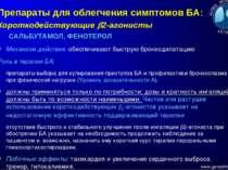 Препараты для облегчения симптомов БА: Короткодействующие 2-агонисты САЛЬБУТА...
