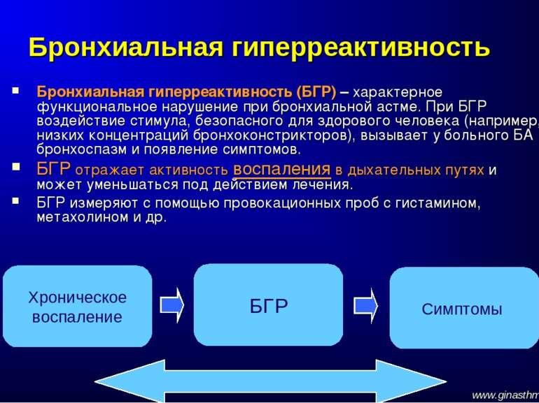 Бронхиальная гиперреактивность (БГР) – характерное функциональное нарушение п...