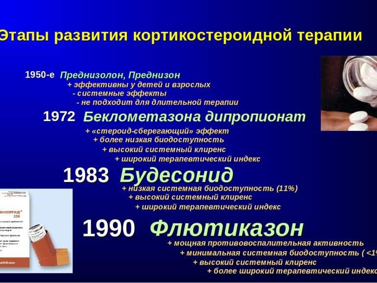 1990 1983 + высокий системный клиренс 1972 1950-е Преднизолон, Преднизон + эф...