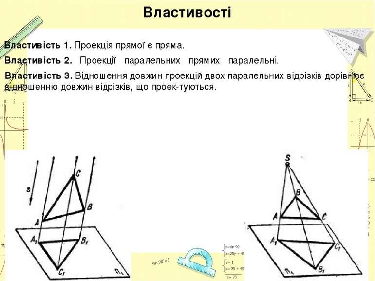 Властивості Властивість 1. Проекція прямої є пряма. Властивість 2. Проекції п...