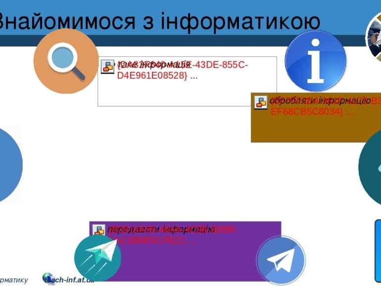 Знайомимося з інформатикою Розділ 1 § 1 2 © Вивчаємо інформатику teach-inf.at.ua