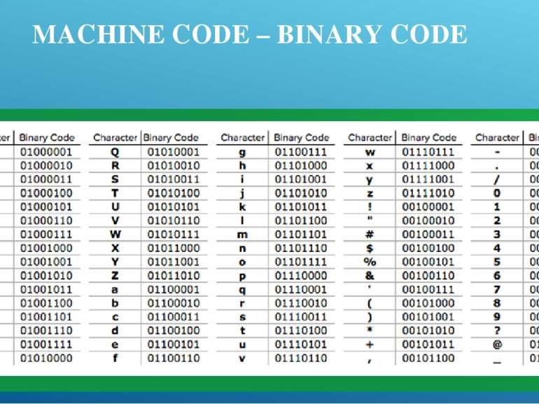 MACHINE CODE – BINARY CODE