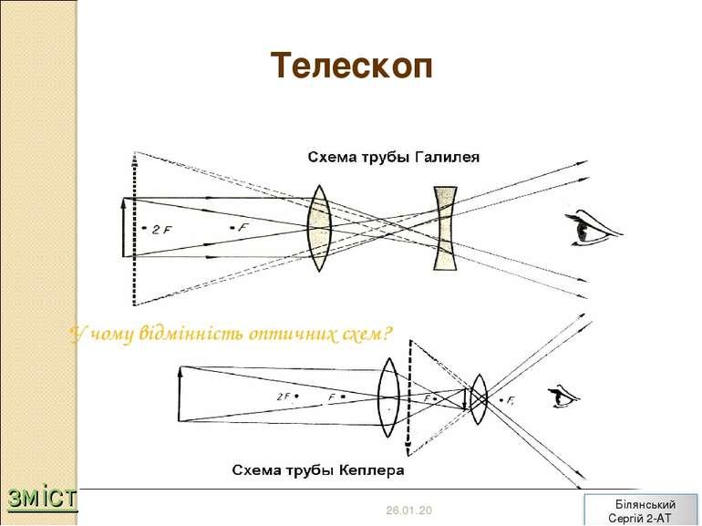 Телескоп У чому відмінність оптичних схем? * зміст
