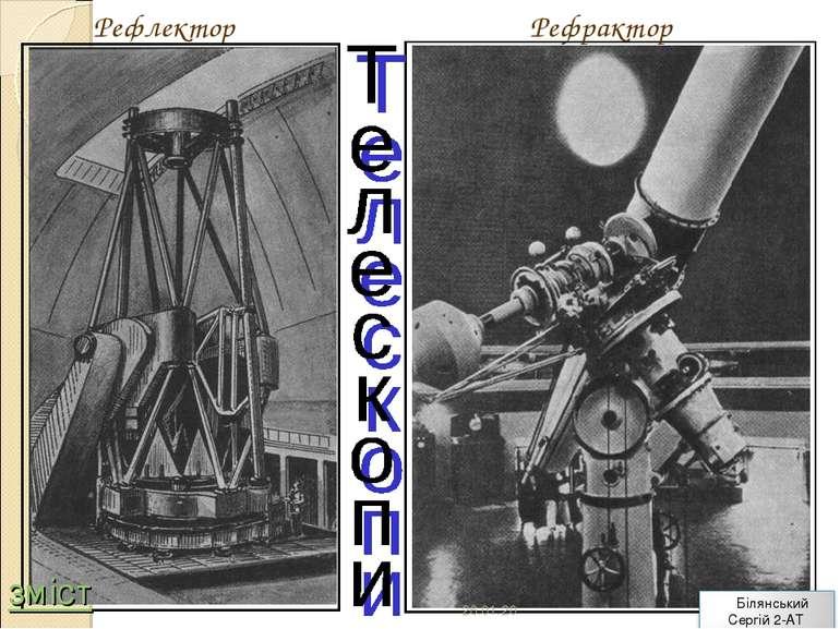 Рефлектор Рефрактор * зміст