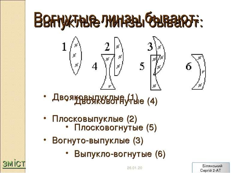 Выпуклые линзы бывают: Двояковыпуклые (1) Плосковыпуклые (2) Вогнуто-выпуклые...