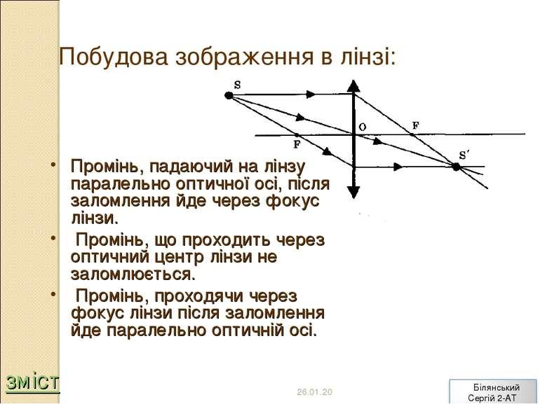 Побудова зображення в лінзі: Промінь, падаючий на лінзу паралельно оптичної о...