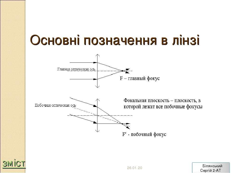 Основні позначення в лінзі * зміст