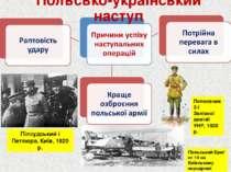 Польсько-український наступ Пілсудський і Петлюра. Київ, 1920 р. ПольськийБр...