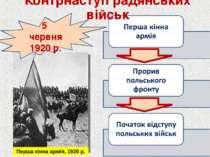 Контрнаступ радянських військ 5 червня 1920 р. Перша кінна армія, 1920 р.