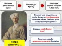 Петро Врангель на прізвисько Чорний барон