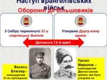 Наступ врангелівських військ Оборонні дії більшовиків Допомога 13-й армії Вас...