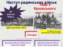 Наступ радянських військ 28 жовтня 1920 р. Удар з Каховського плацдарму М. Фр...