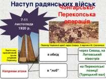 Наступ радянських військ Чонгарсько-Перекопська операція 7-11 листопада 1920 ...