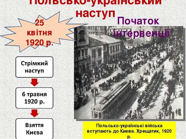 Початок інтервенції Польсько-український наступ 25 квітня 1920 р. Польсько-ук...