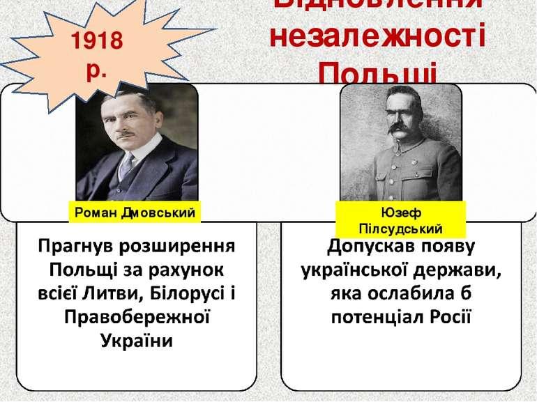 Відновлення незалежності Польщі 1918 р. Роман Дмовський Юзеф Пілсудський