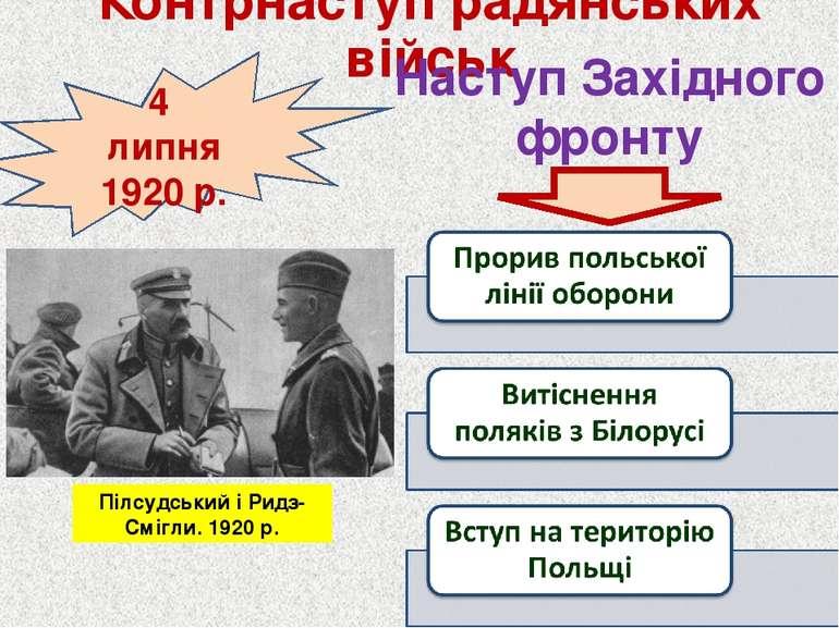 Контрнаступ радянських військ 4 липня 1920 р. Наступ Західного фронту Пілсудс...