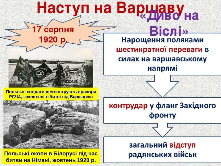 Наступ на Варшаву «Диво на Віслі» 17 серпня 1920 р. Польські окопи в Білорусі...