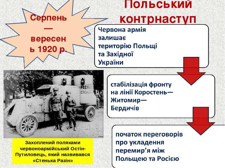 Польський контрнаступ Серпень— вересень 1920 р. Захоплений поляками червоноар...