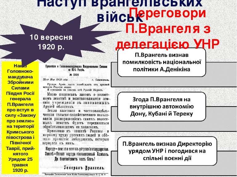 Наступ врангелівських військ Переговори П.Врангеля з делегацією УНР Наказ Гол...