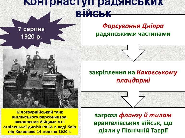 Контрнаступ радянських військ 7 серпня 1920 р. Білогвардійський танк англійсь...