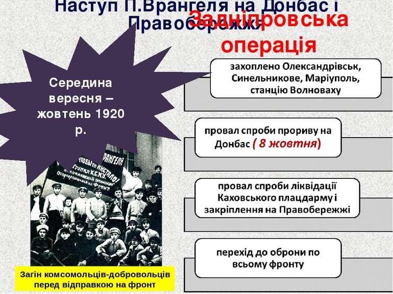Наступ П.Врангеля на Донбас і Правобережжя Задніпровська операція Середина ве...