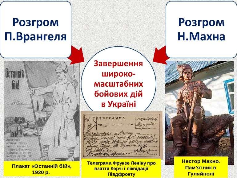 Плакат «Останній бій», 1920 р. Телеграма Фрунзе Леніну про взяття Керчі і лік...