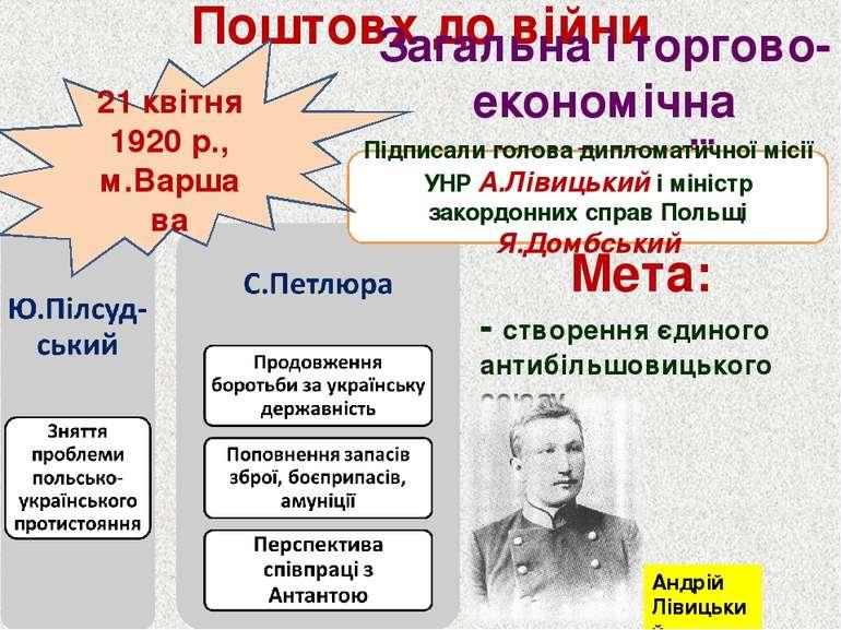 Мета: - створення єдиного антибільшовицького союзу. Поштовх до війни Загальна...