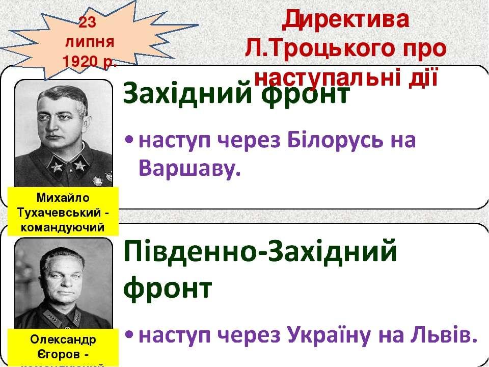 Олександр Єгоров - командуючий Михайло Тухачевський - командуючий 23 липня 19...
