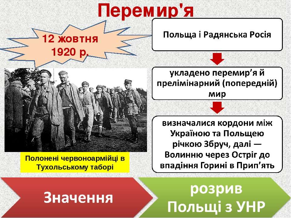 12 жовтня 1920 р. Перемир'я Полонені червоноармійці в Тухольському таборі