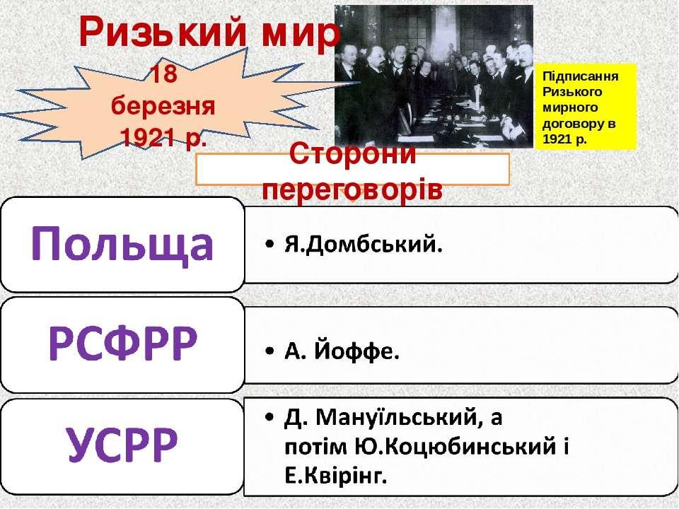 18 березня 1921 р. Ризький мир Сторони переговорів Підписання Ризького мирног...