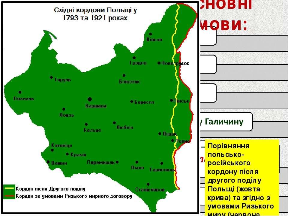 Ризький мир Основні умови: Порівняння польсько-російського кордону після друг...