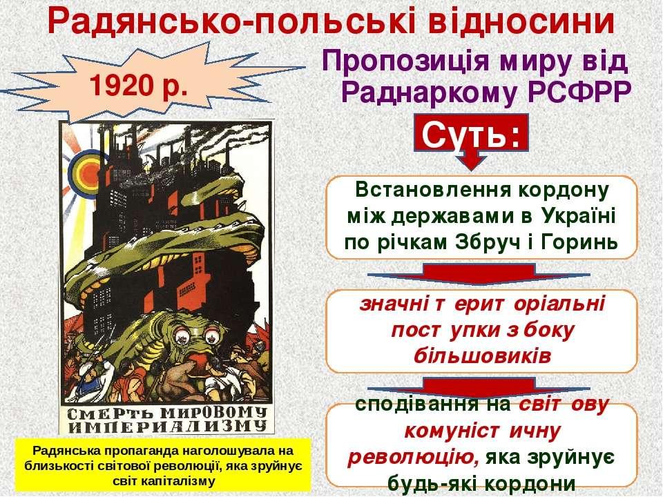 Радянсько-польські відносини 1920 р. Пропозиція миру від Раднаркому РСФРР Сут...