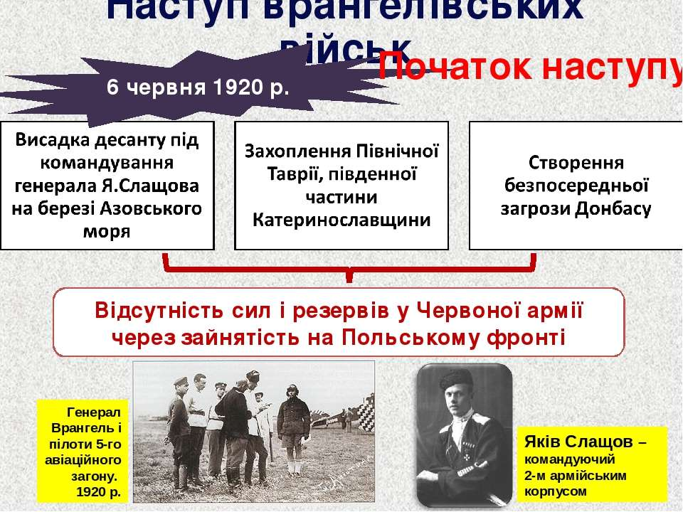 Наступ врангелівських військ 6 червня 1920 р. Початок наступу Відсутність сил...