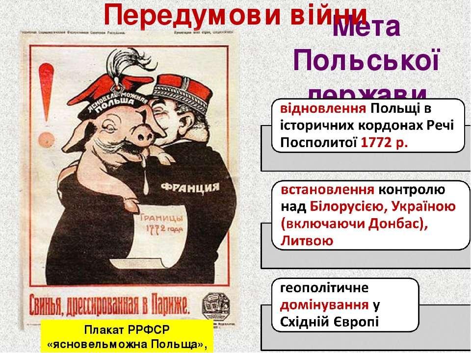 Мета Польської держави Передумови війни Плакат РРФСР «ясновельможна Польща», ...