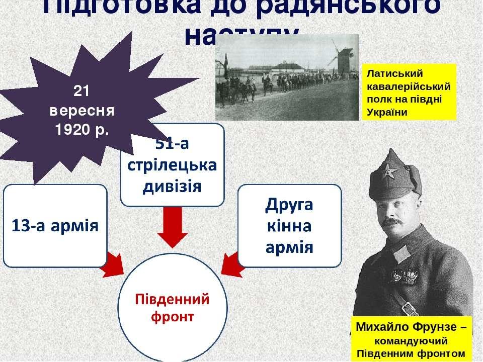 Підготовка до радянського наступу 21 вересня 1920 р. Михайло Фрунзе – команду...
