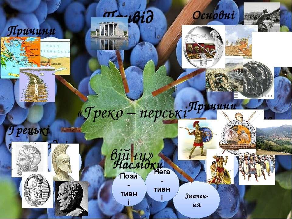 «Греко – перські війни» Привід Причини Основні події Грецькі полководці Причи...