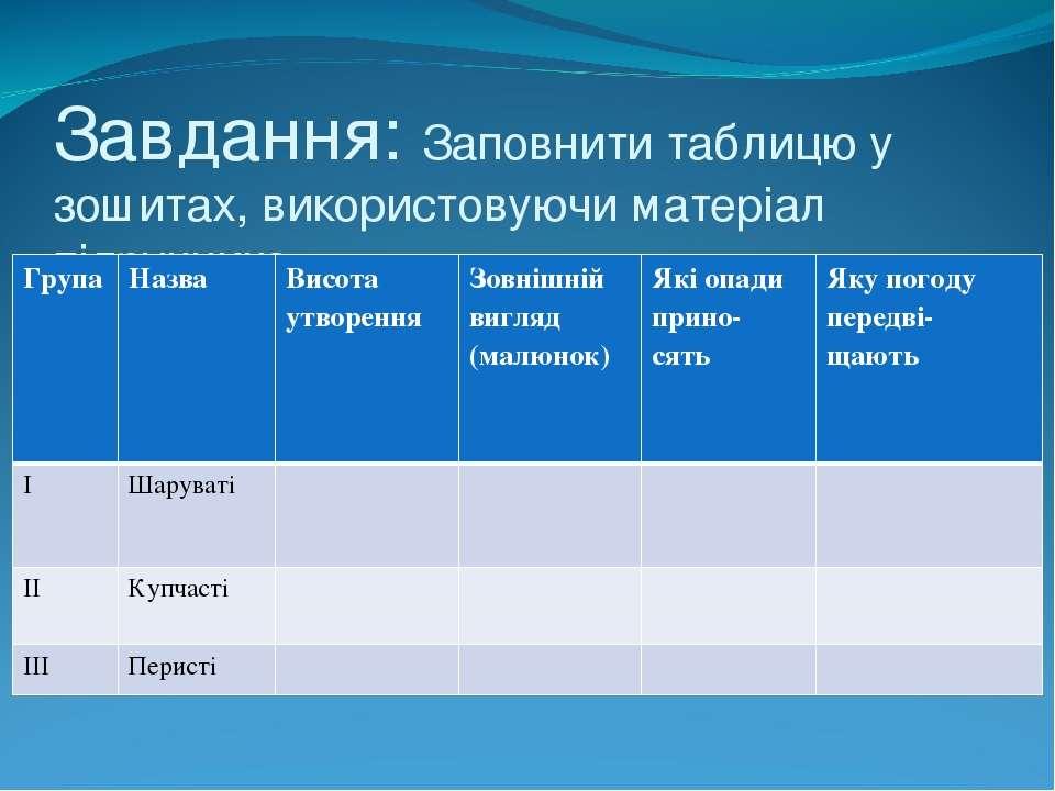Завдання: Заповнити таблицю у зошитах, використовуючи матеріал підручника. Гр...