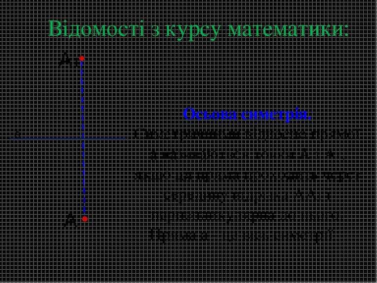 Осьова симетрія. Симетричними відносно прямої а називаються точки Аі А1, якщ...