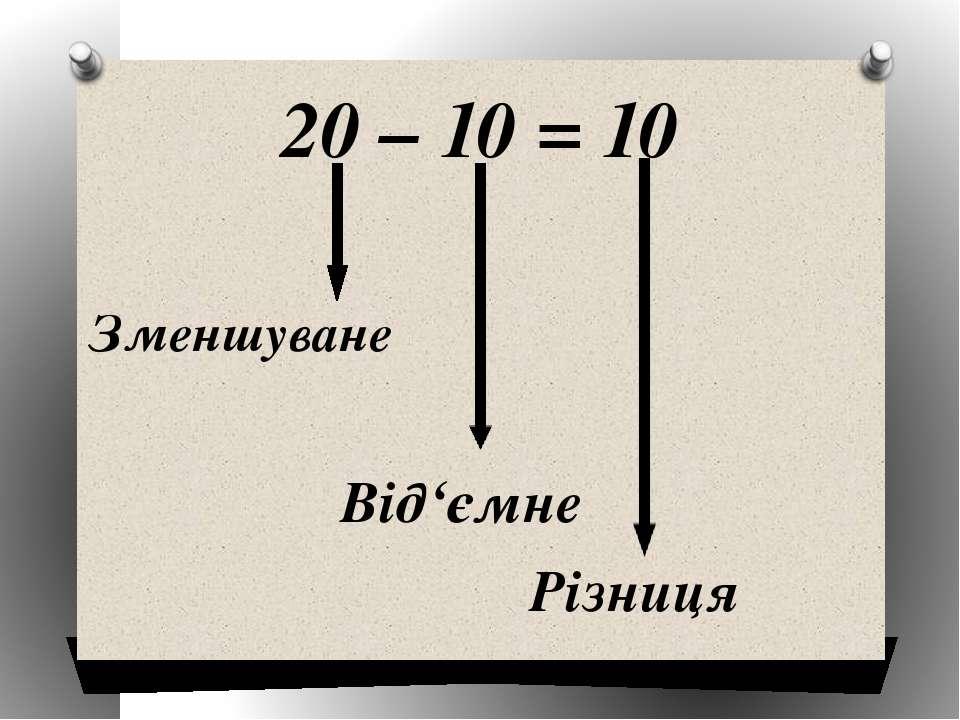 20 – 10 = 10 Зменшуване Від'ємне Різниця