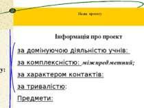 Назва проекту Інформація про проект за домінуючою діяльністю учнів: за компле...