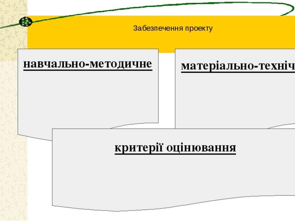 Забезпечення проекту навчально-методичне матеріально-технічне критерії оцінюв...