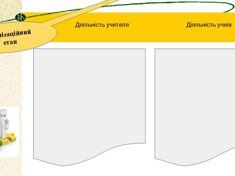 організаційний етап Діяльність учителя Діяльність учнів