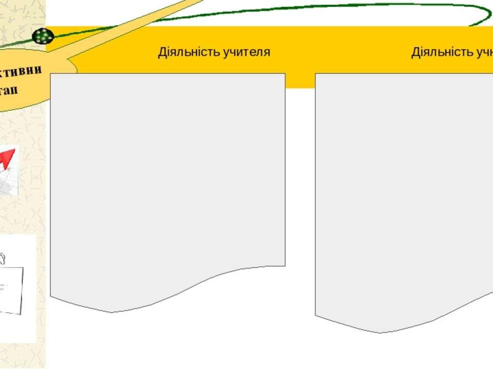 конструктивний етап Діяльність учителя Діяльність учнів