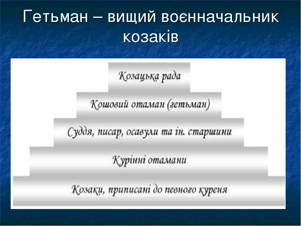 Гетьман – вищий воєнначальник козаків