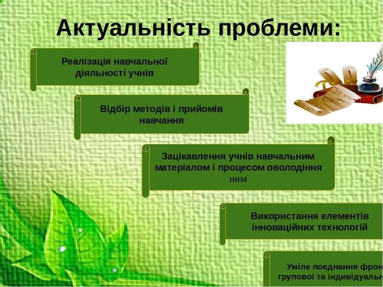 Актуальність проблеми: Реалізація навчальної діяльності учнів Відбір методів ...