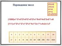Переведення чисел 0*n=0 1*n=n n1=n n0=1 23=2*2*2 (1000)=1*23+0*22+0*21+0*20=1...