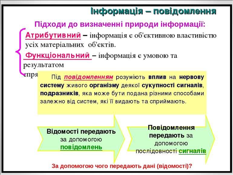 Інформація – повідомлення Атрибутивний – інформація є об'єктивною властивістю...