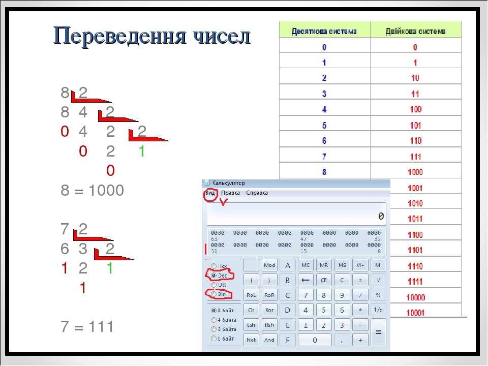 Переведення чисел 8 2 8 4 2 0 4 2 2 0 2 1 0 8 = 1000 7 2 6 3 2 1 2 1 1 7 = 111