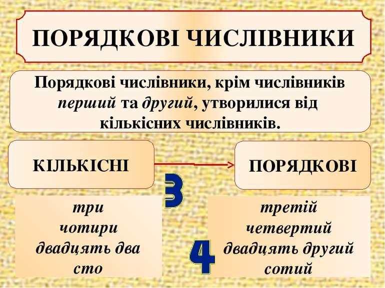 ПОРЯДКОВІ ЧИСЛІВНИКИ Порядкові числівники, крім числівників перший та другий,...