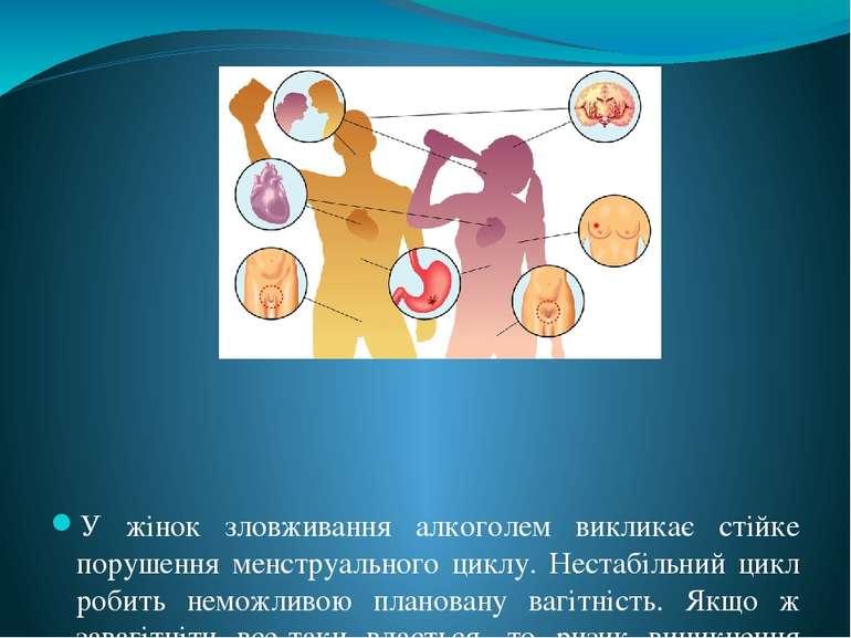 У жінок зловживання алкоголем викликає стійке порушення менструального циклу....